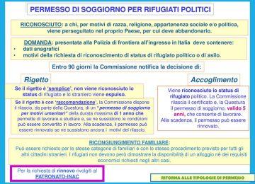 Controllo Carta Soggiorno Online | Servizi Per Stranieri Milano ...