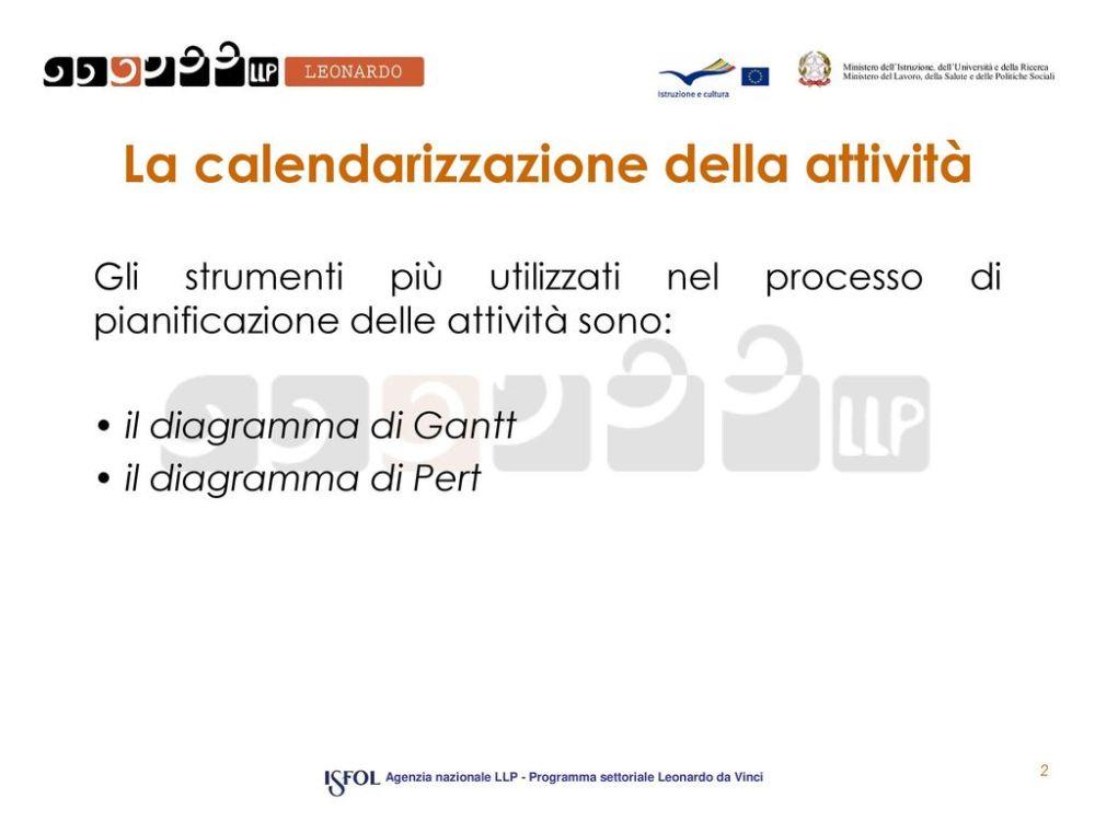 medium resolution of  gantt il diagramma di pert la calendarizzazione della attivit