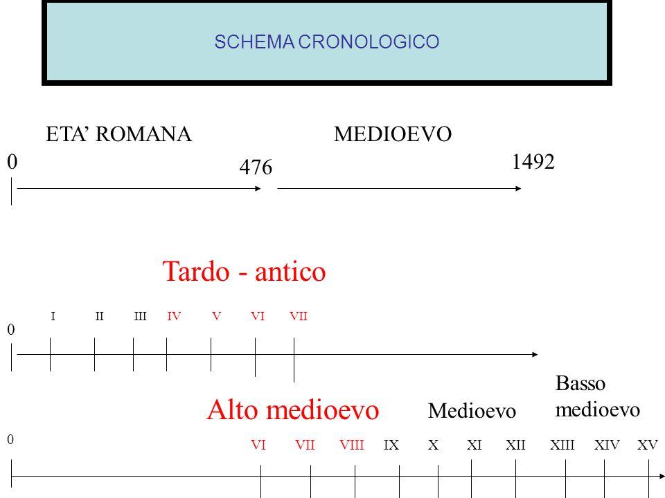Cos larcheologia Una definizione lo studio e la ricostruzione del mondo antico attraverso