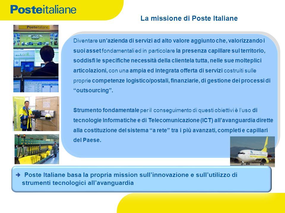 Controllo Permesso Di Soggiorno Online Poste Italiane