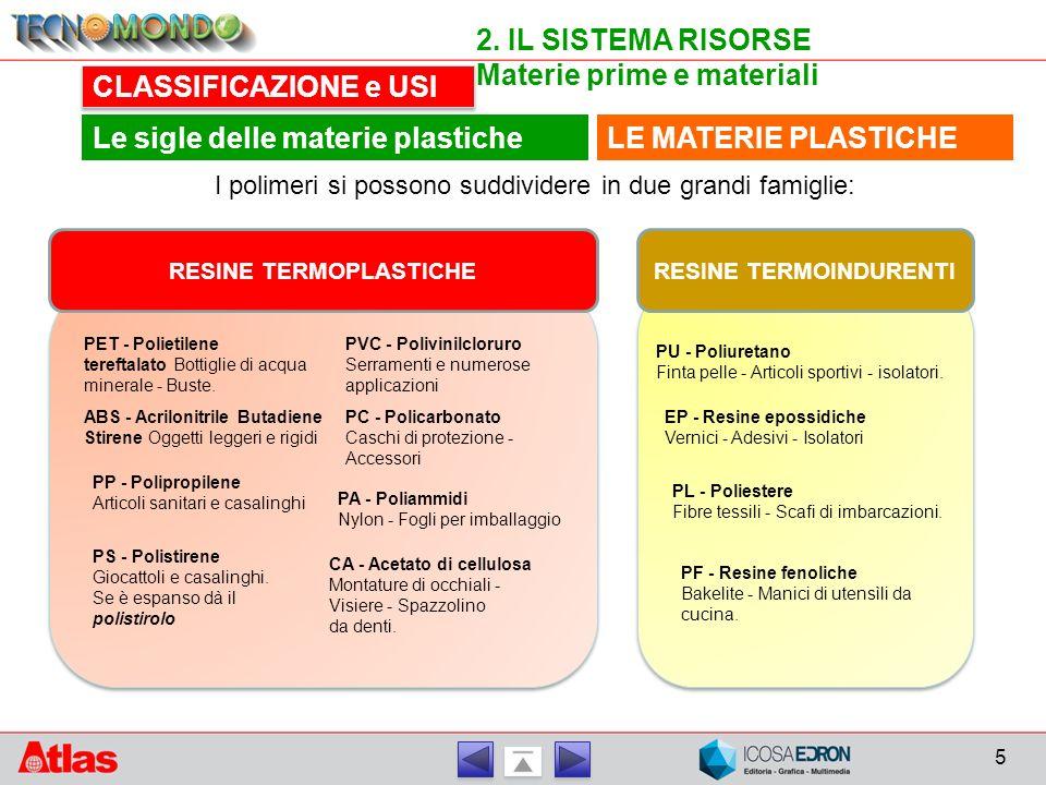 Materie prime e materiali ORIGINE  ppt video online scaricare