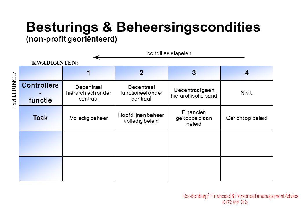 BSN  Financieel Management  ppt video online download