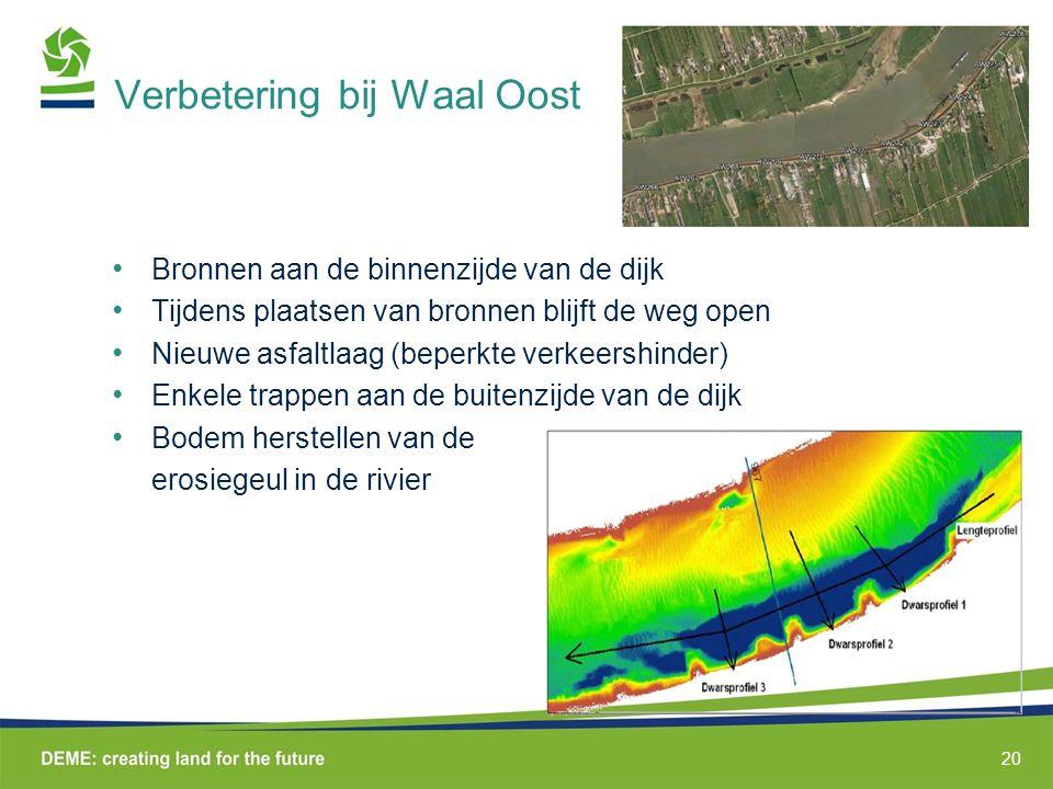 Waterschap Rivierenland Dijkversterking Schoonhovenseveer