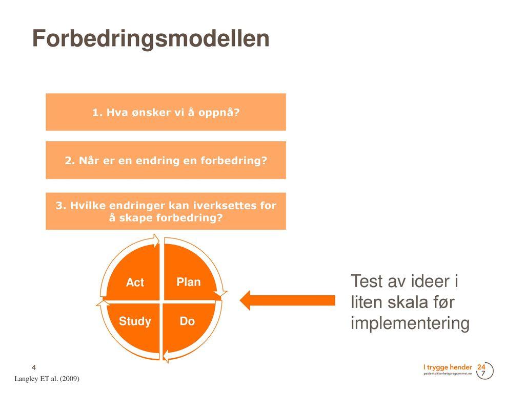 Introduksjon Til Sm Skalatesting Og M Linger