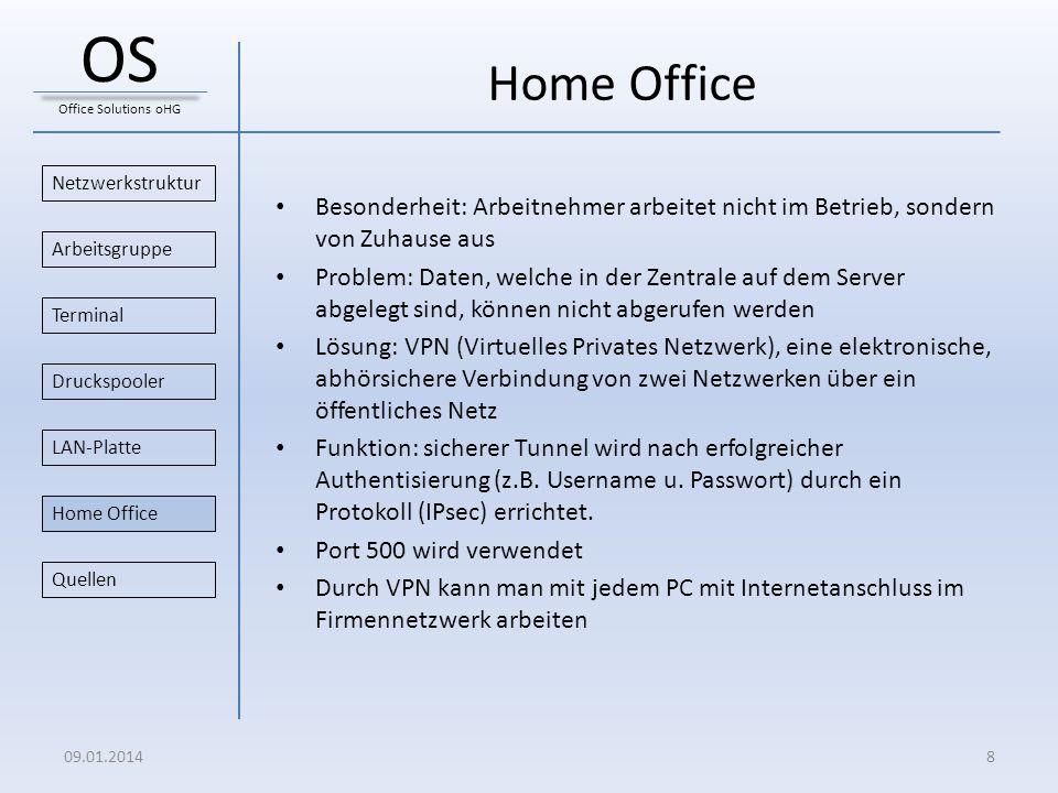 Projekt Netzwerk von Tobias Dickel Moritz Gesing Daniel Jochem Matthias Meister Marc Nue und