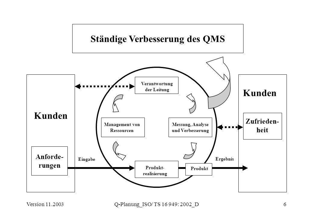 Qualitätsplanung ISO/ TS : ppt herunterladen