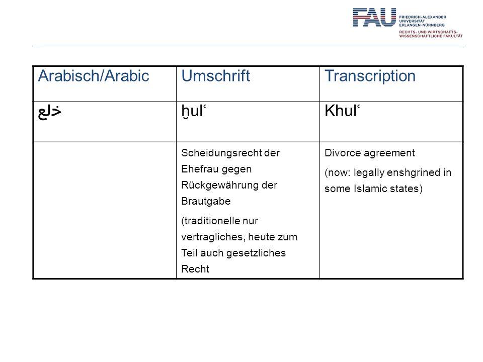 ArabischArabic Umschrift Transcription  ara