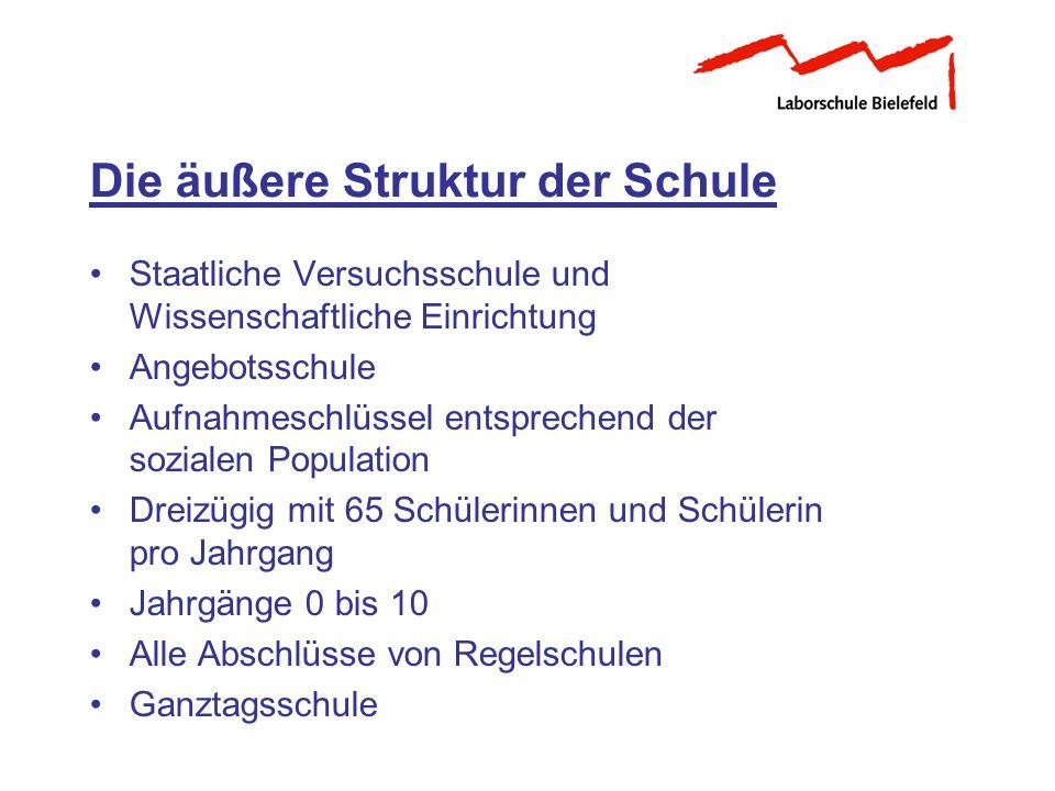 Laborschule des Landes NordrheinWestfalen an der Universitt Bielefeld Primarstufe und