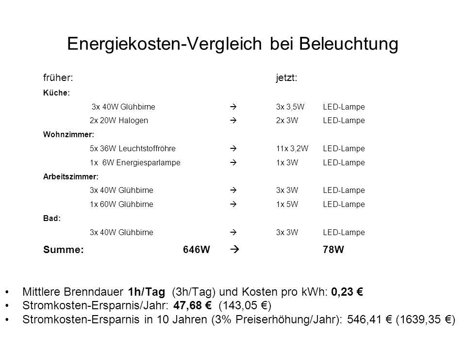 EnergiekostenVergleich bei Beleuchtung  ppt video online herunterladen