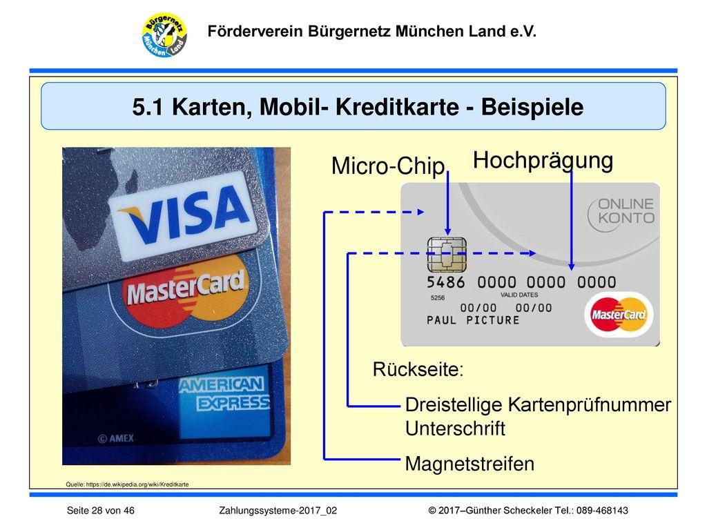 Unterschrift American Express Karte.Kreditkarte Visa Bw Bank