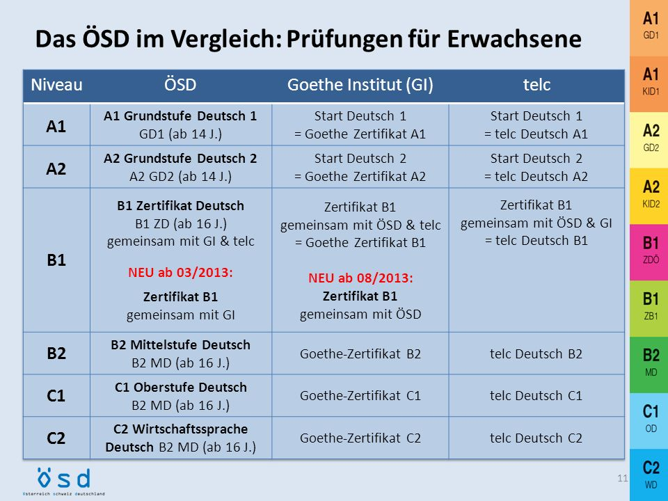 Sterreich Schweiz Deutschland