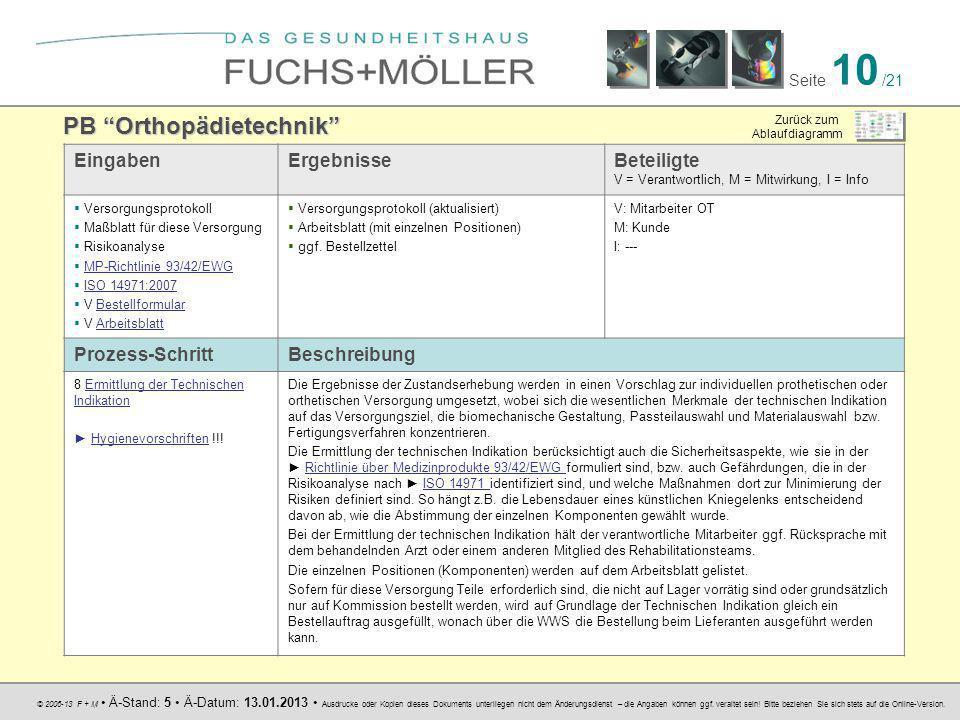 Orthopdietechnik Prozessbeschreibung  ppt herunterladen