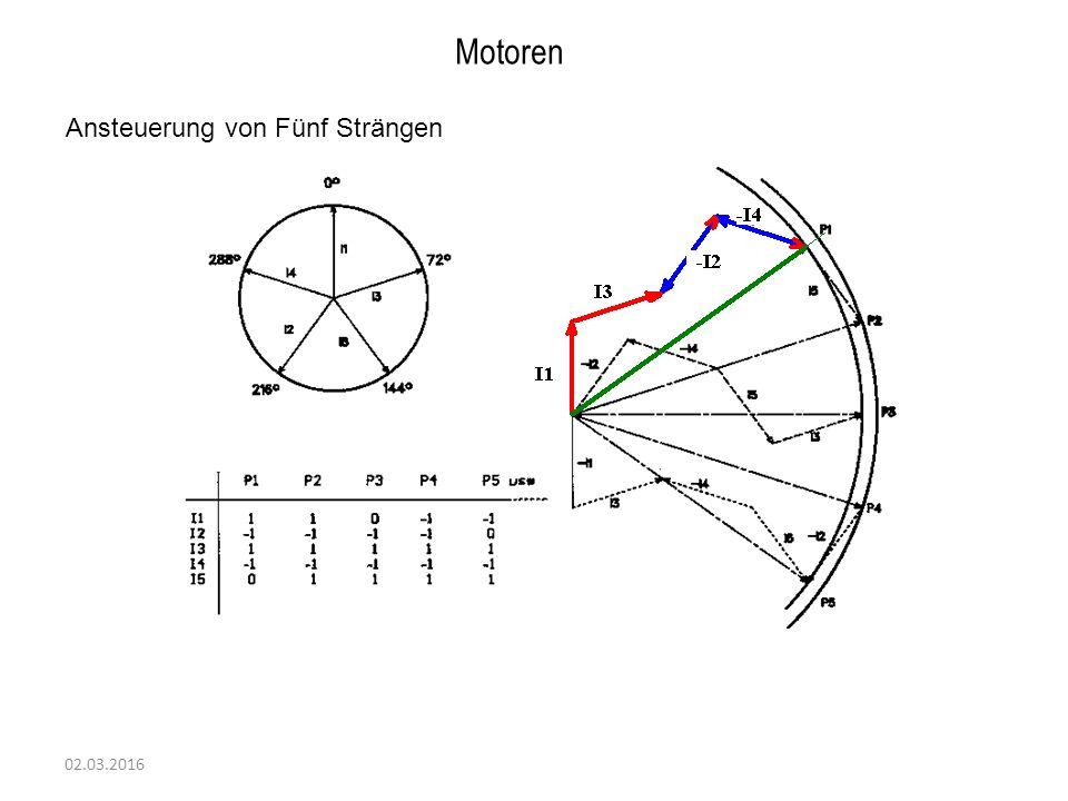 Motor und Generator ppt video online herunterladen