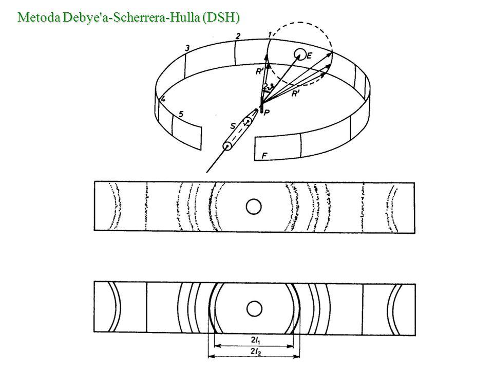 Metody goniometryczne w badaniach materiałów