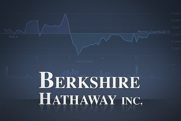 Berkshire Hathaway - $210.78 Billion