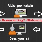 What is Retargeting and Remarketing