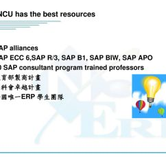 Sap R 3 Modules Diagram 2005 Ford Mustang Engine The Erp Professional Program At Ncu Ppt Download