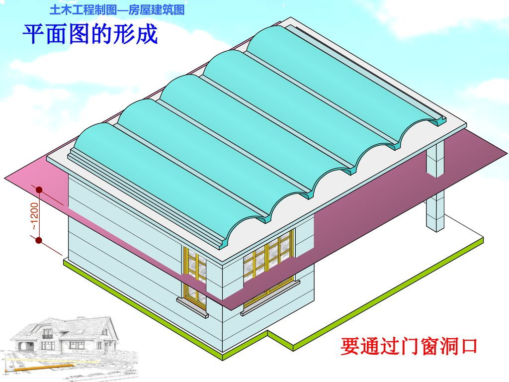 kitchen gutter paint cabinets 第十五章 房屋建筑图 §15.1 概述 §15.2 建筑总平面图 §15.3 建筑平面图 §15.4 建筑立面图 § ...