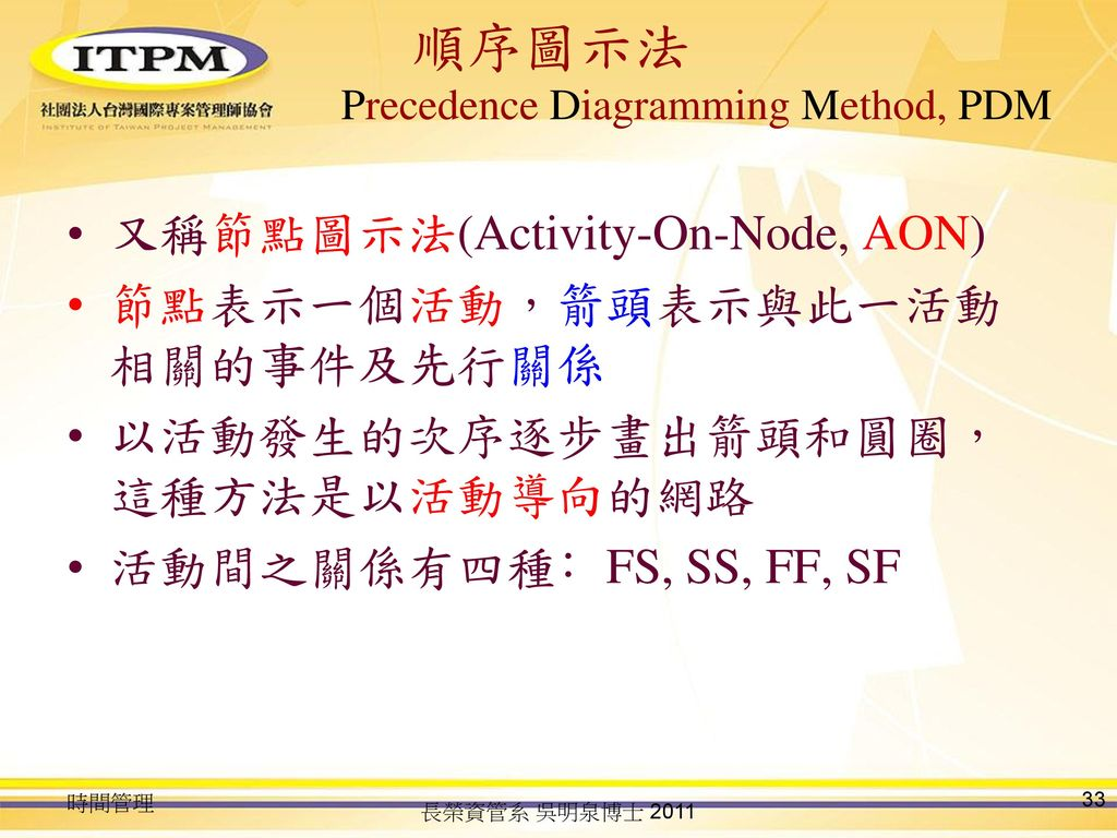 precedence diagram method project management 4 pin aviation connector wiring 專案時間管理 time ppt download