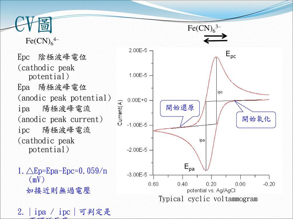 利用環電位儀 偵測氧化還原電位及電流. - ppt download