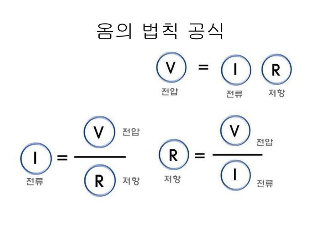 2. 전류 1. 전류 :전하의 흐름 1) 전류의 방향 2) 전류의 세기 2. 전류의 측정 및 전기 기호