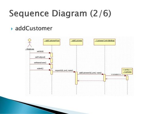 small resolution of 26 sequence diagram 2 6 addcustomer