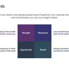 Health Triangle Diagram Template 93 Ford Ranger Radio Wiring Gym Premium Powerpoint Fitness Ppt Themes