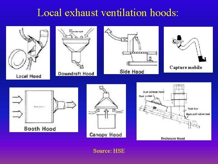 ventilation local exhaust ventilation