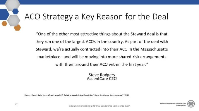 Marketing Hospice To Acos Strategies For Hospice Leaders
