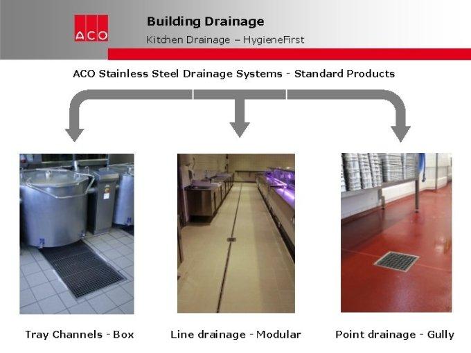 Aco The Future Of Drainage Aco Company Presentation