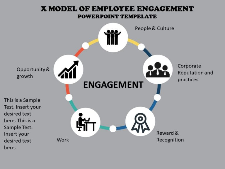 X model of Employee engagement PowerPoint Template Slide