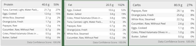 High Protein Rice Salad