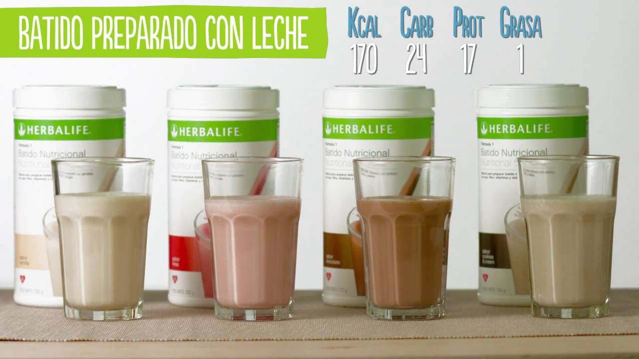 Herbalife 101: Is this rapidly growing diet trend for you
