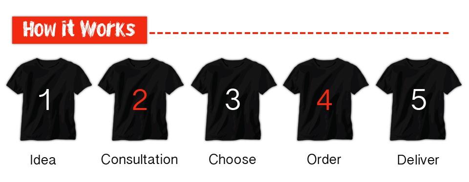 Slingin Ink Printing | Custom T Shirts & Screen Printing Lafayette LA