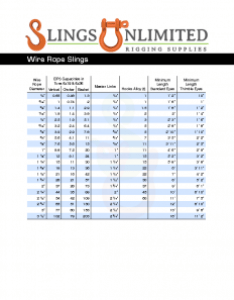 Wire rope choker capacity chart also learning center sling charts  more slings unlimited rh slingsunlimited