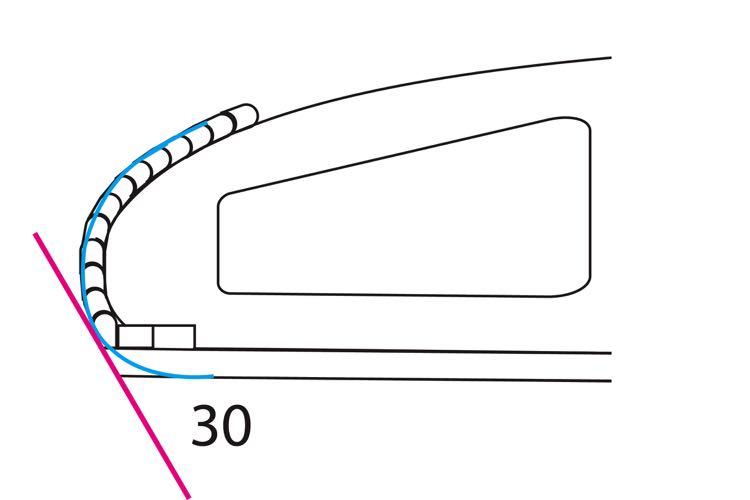 Shaping Rails