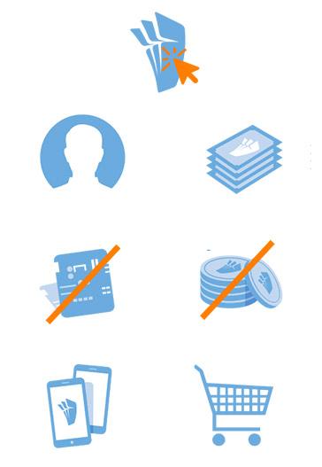 Huisstijl ontwerp, grafisch ontwerp iconenen