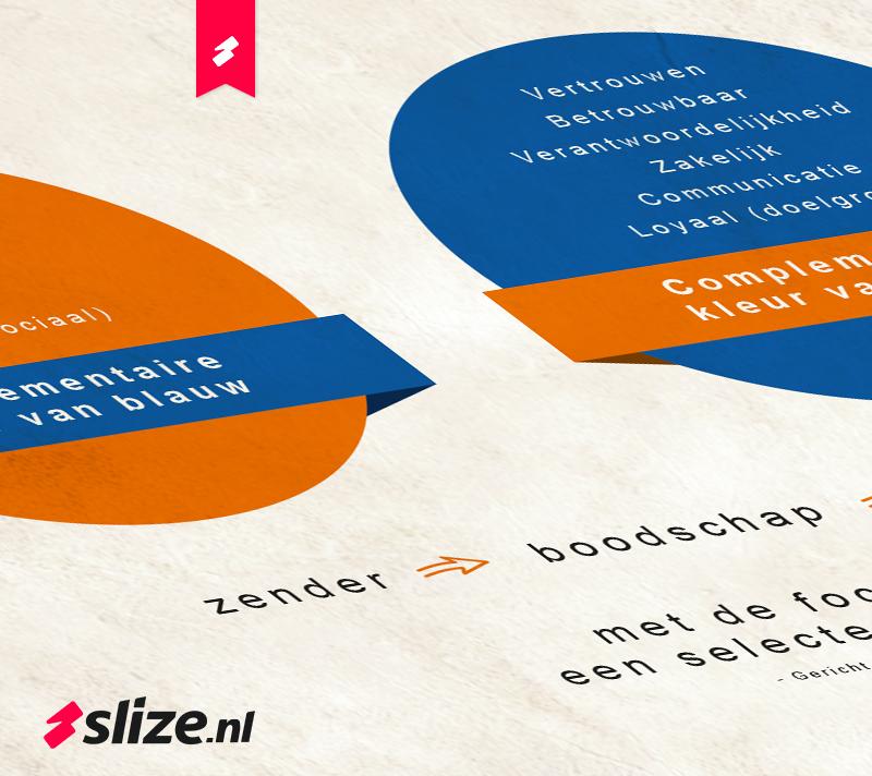 logo ontwerp en start huisstijl ontwerp - vormgeving & presentatie visual van het kleurenpallet