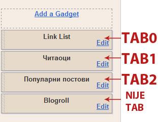 Blogger Tabbs