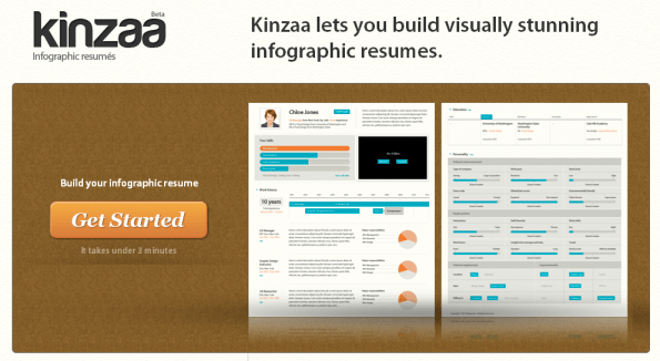 Kinzaa onlajn CV