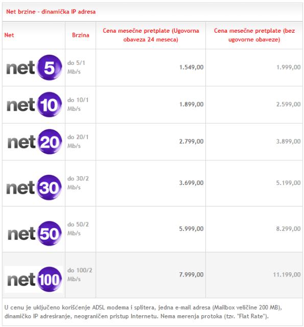 telekom net paketi