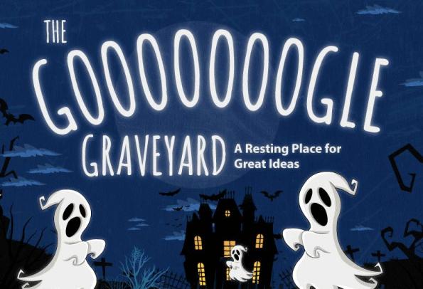google groblje