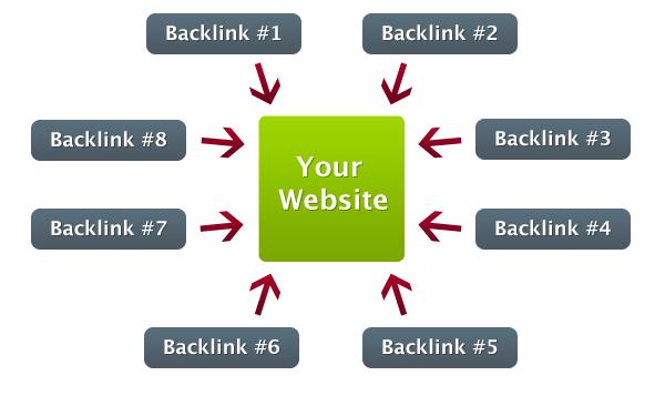 backlinks-2