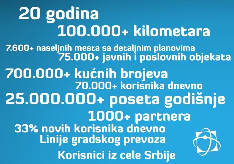 plan plus karta grada beograda srbija 20 godina PlanPlus a   Baguje.COM plan plus karta grada beograda srbija