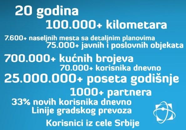planplus digitalna mapa srbije 20 godina PlanPlus a   Baguje.COM planplus digitalna mapa srbije