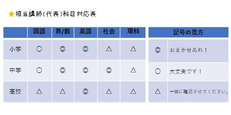 %e5%a1%be%e9%95%b7%e5%af%be%e5%bf%9c%e7%a7%91%e7%9b%ae