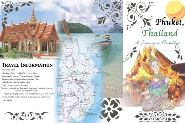 Phuket, Thailand finished
