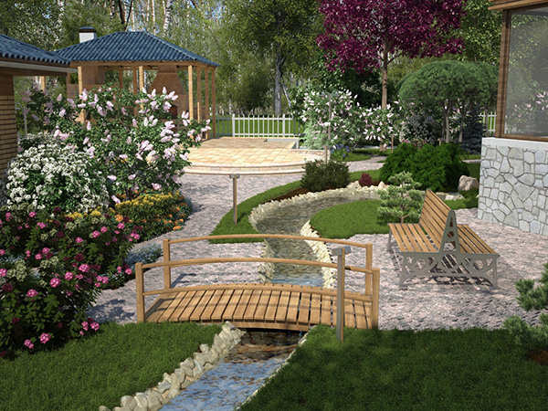 25 Exotic Backyard Landscape Ideas SloDive