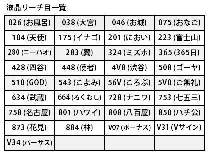 リーチ目_M-GOD