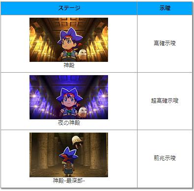 秘宝伝-高確率-ステージ